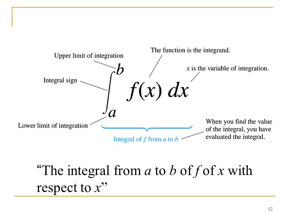 The integral from a to b of f of x with respect to x