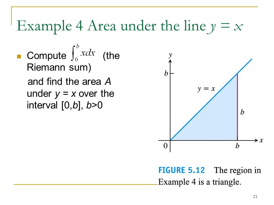 Example 4 Area under the line y = x
