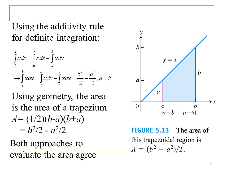 Using the additivity rule for definite integration: