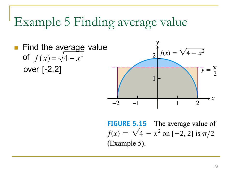 Example 5 Finding average value