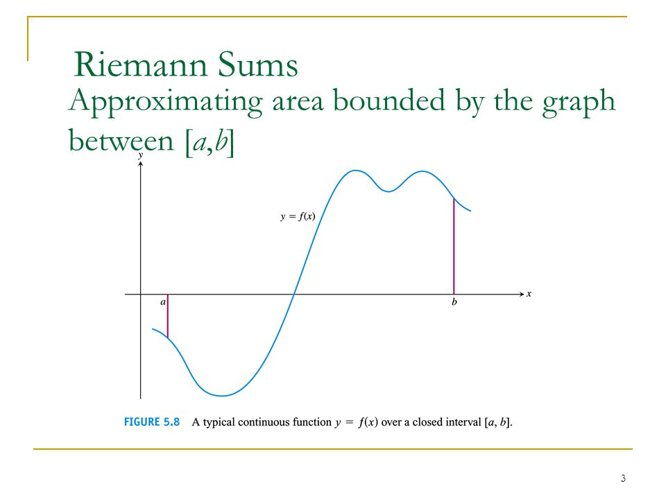 Riemann Sums Approximating area bounded by the graph between [a,b]