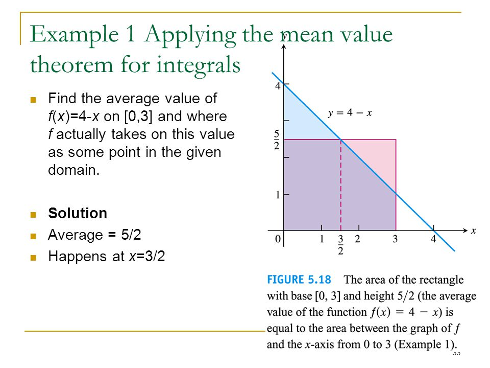 Example 1 Applying the mean value theorem for integrals