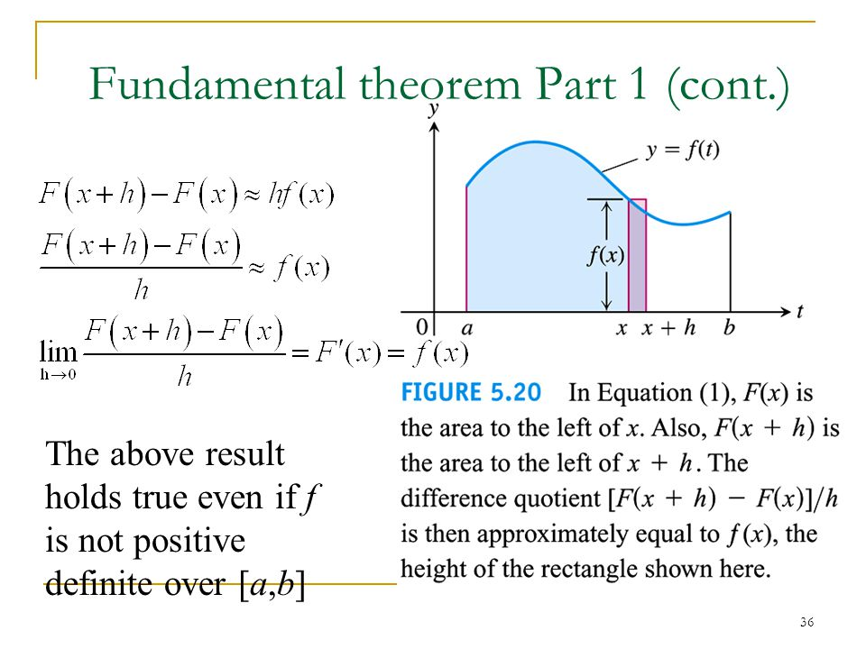 Fundamental theorem Part 1 (cont.)