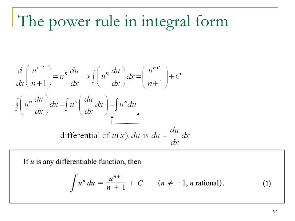 The power rule in integral form