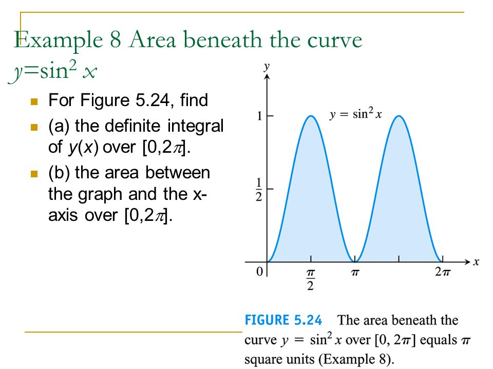 Example 8 Area beneath the curve y=sin2 x