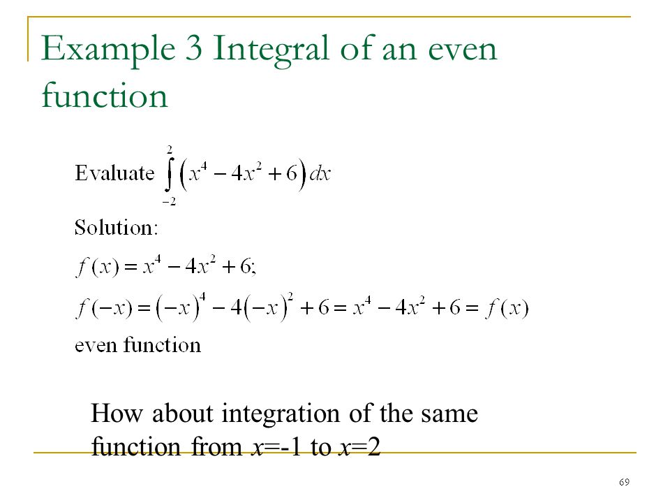 Example 3 Integral of an even function