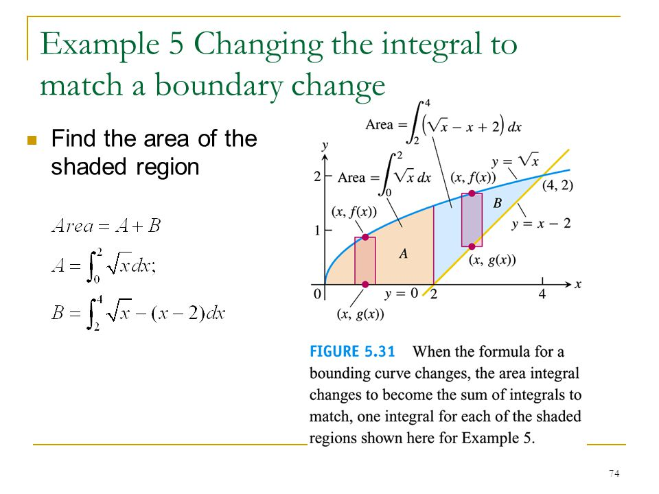 Example 5 Changing the integral to match a boundary change