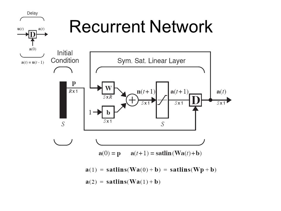 Recurrent Network