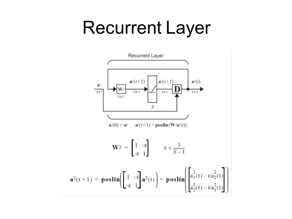 Recurrent Layer