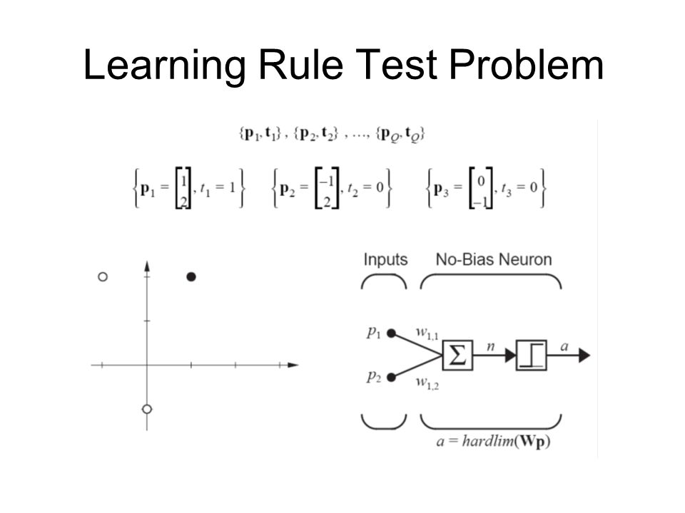 Learning Rule Test Problem