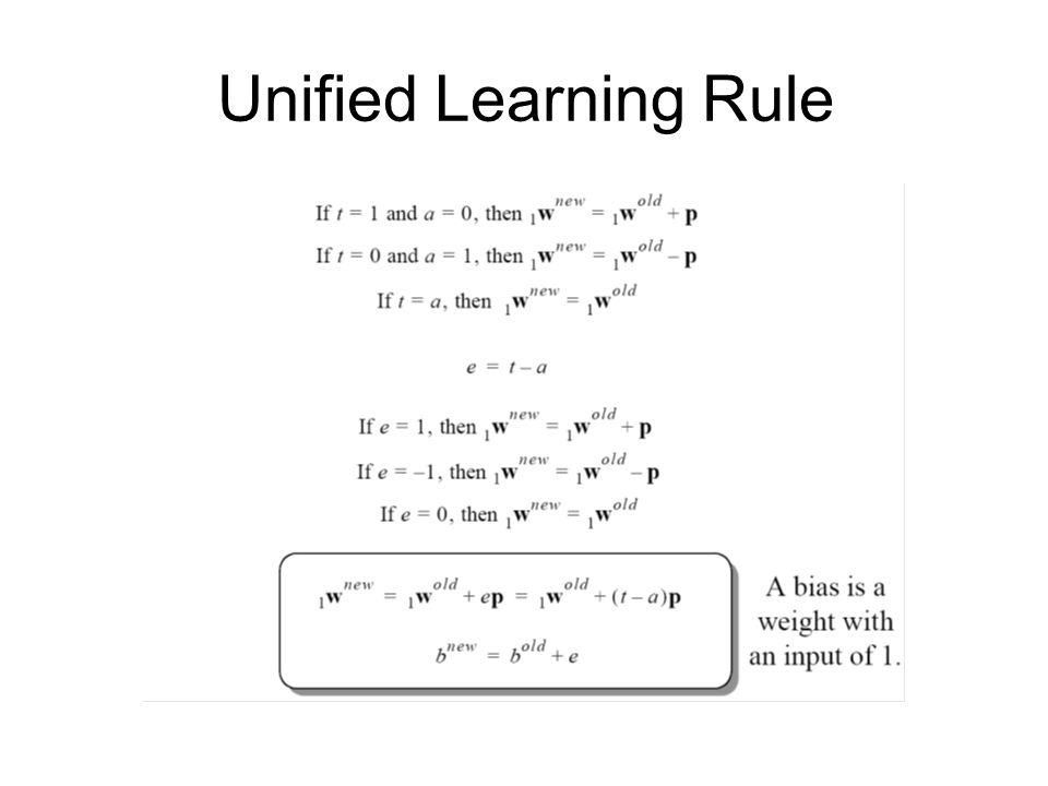 Unified Learning Rule