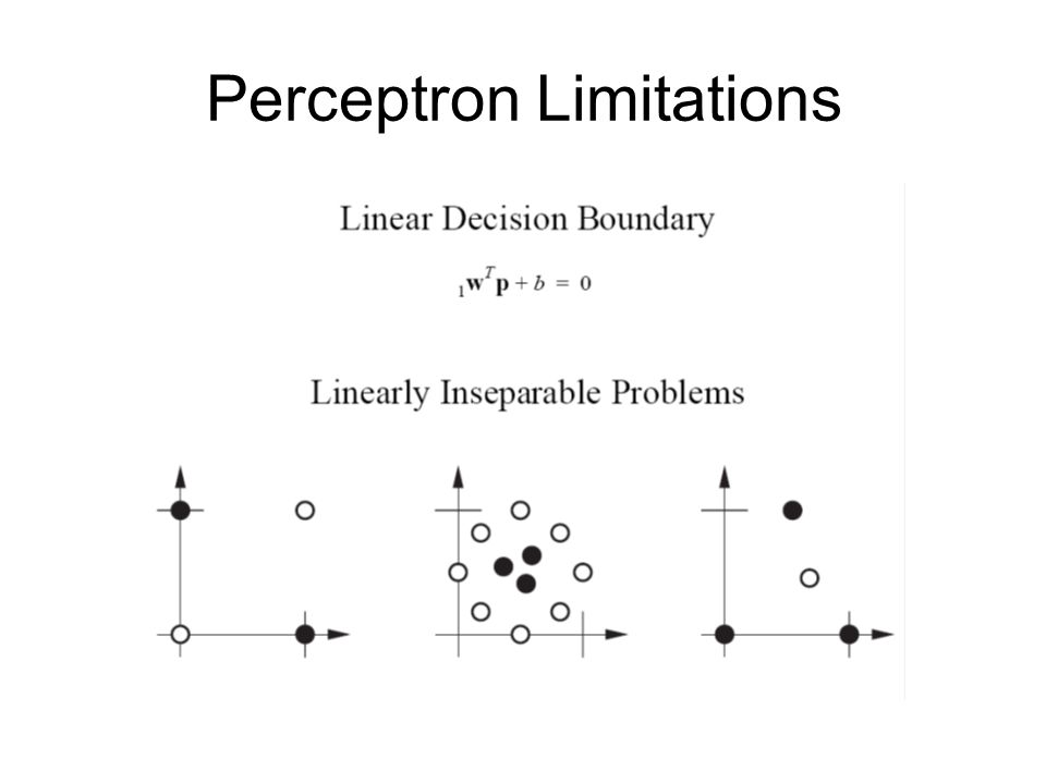 Perceptron Limitations