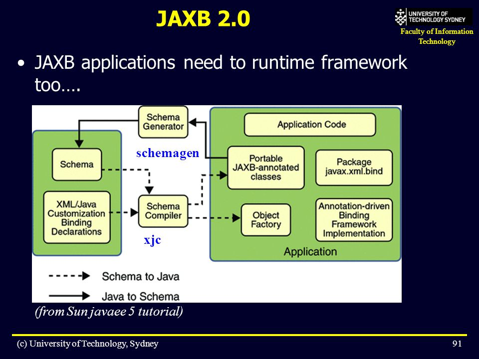 Introduction to XML V7 march ppt download