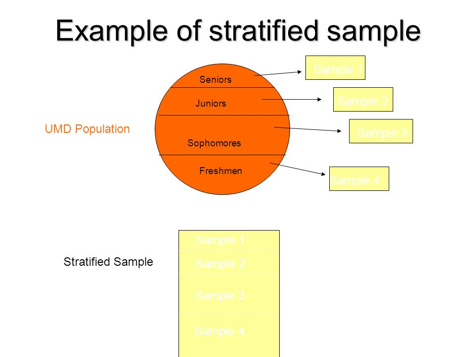 difference between stratified and cluster sampling pdf