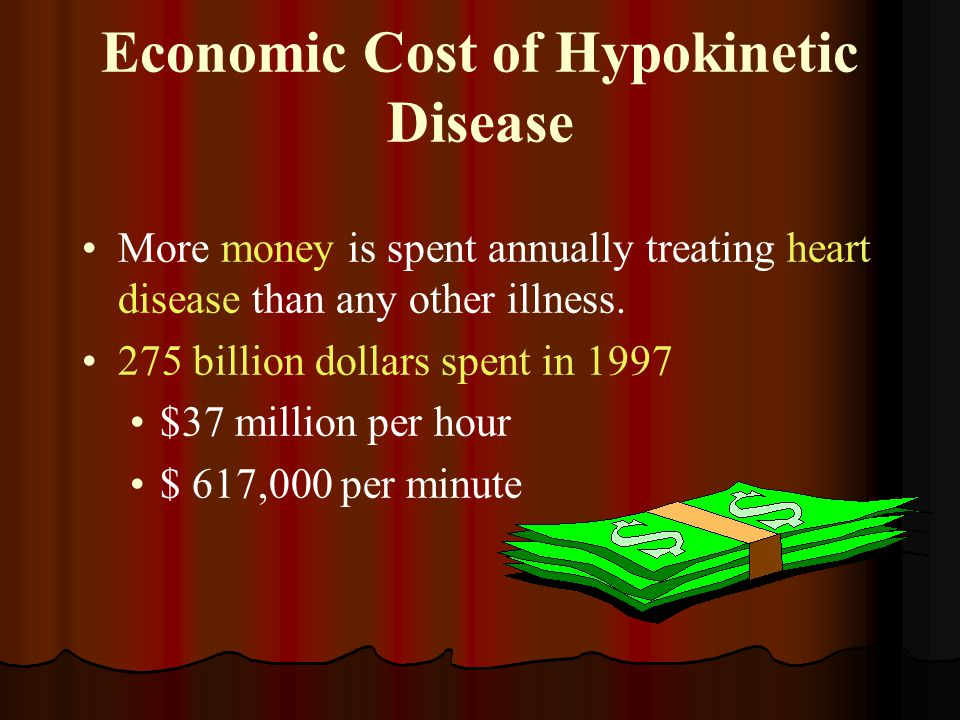 Economic Cost of Hypokinetic Disease