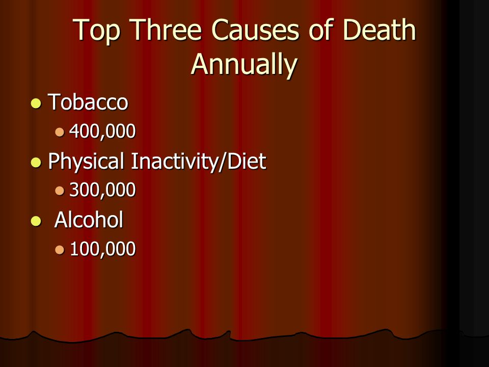 Top Three Causes of Death Annually