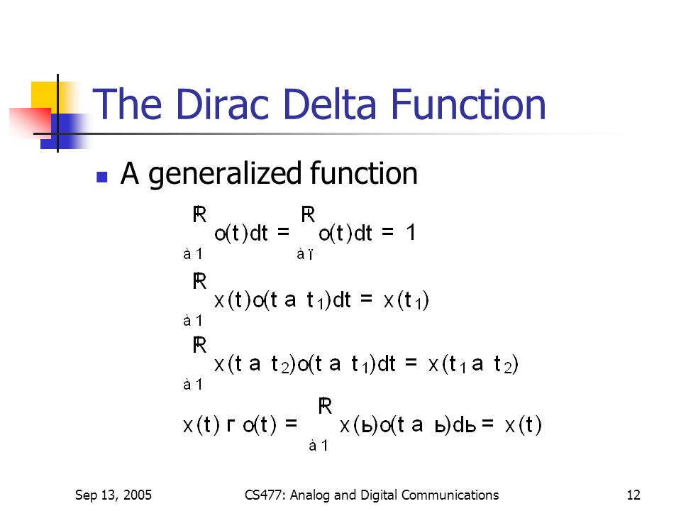 The Dirac Delta Function