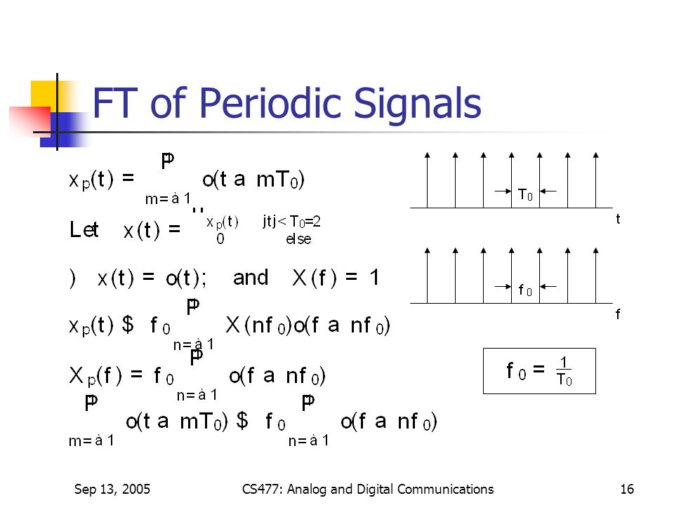 CS477: Analog and Digital Communications