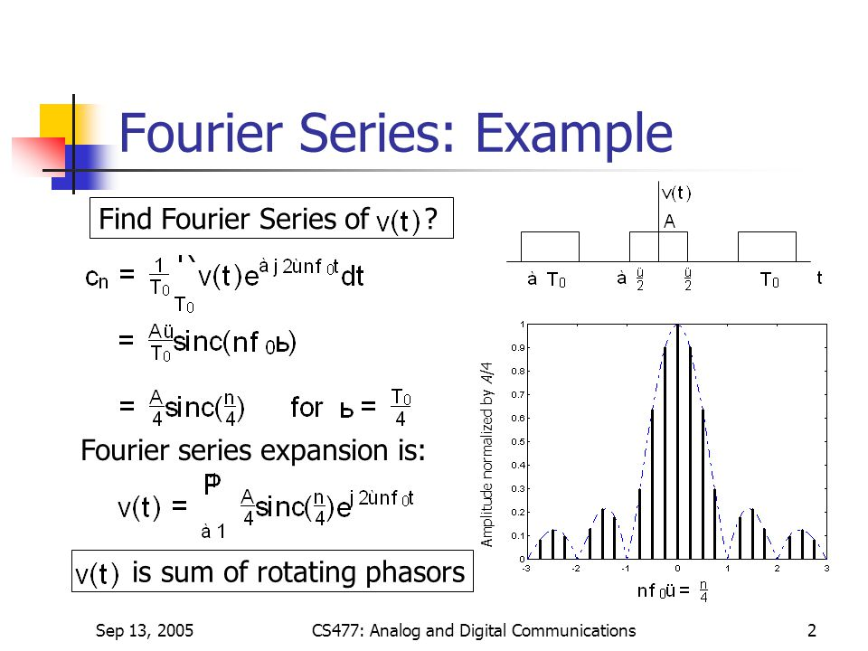 Fourier Series: Example