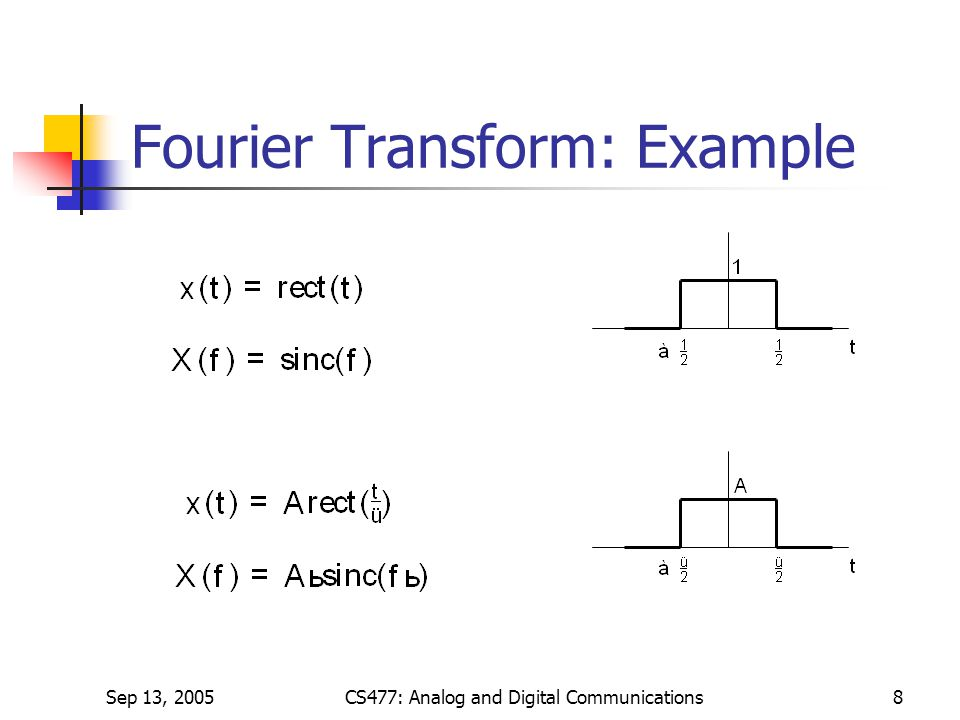 Fourier Transform: Example