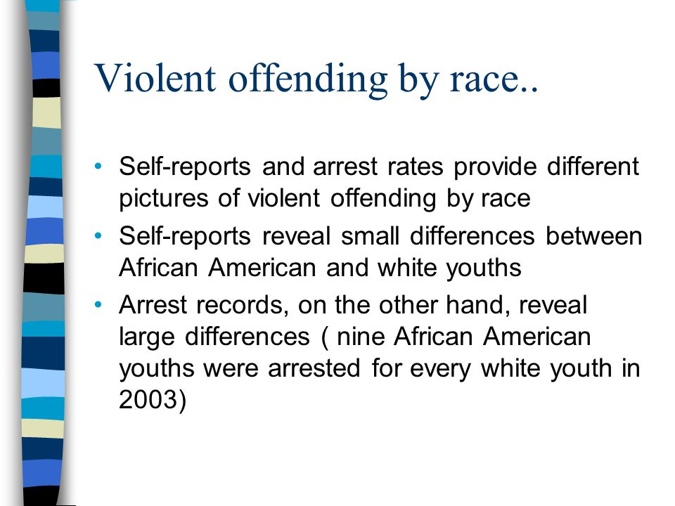Violent offending by race..