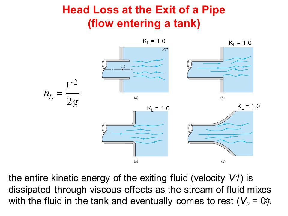 A Fluid In Pipe Flow Diagram Electrical Work Wiring Diagram