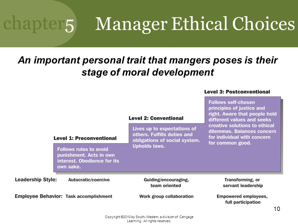 Manager Ethical Choices