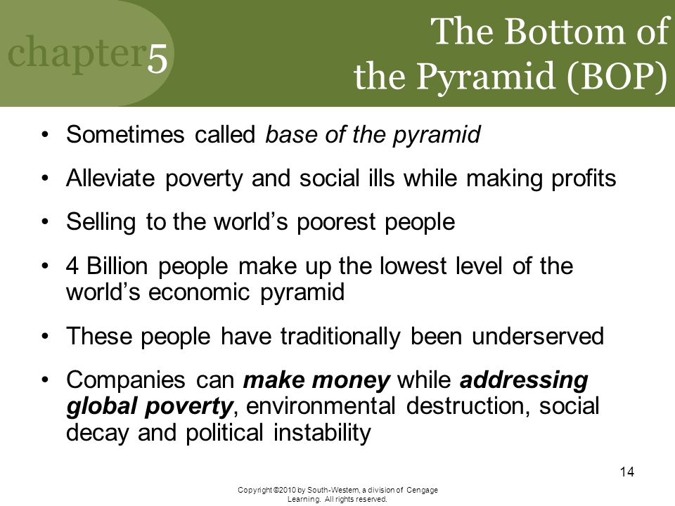 The Bottom of the Pyramid (BOP)