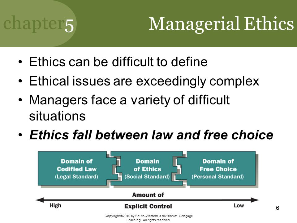 Managerial Ethics Ethics can be difficult to define