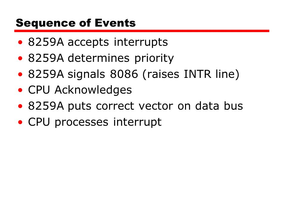 Sequence of Events 8259A accepts interrupts. 8259A determines priority. 8259A signals 8086 (raises INTR line)