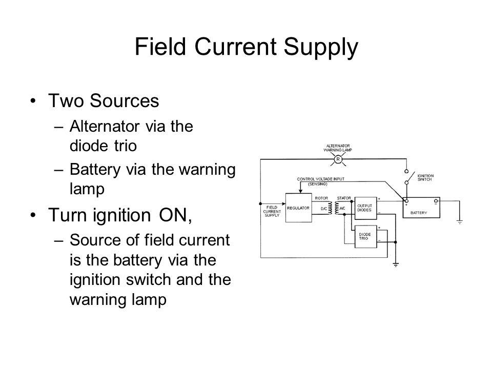 Alternator Functional Diagram - ppt video online download