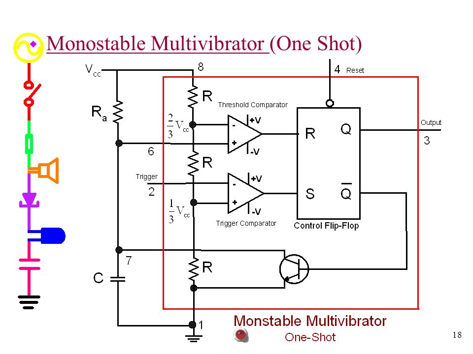 Monostable Multivibrator (One Shot)