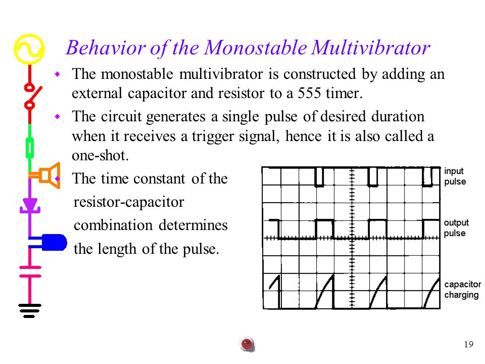 Behavior of the Monostable Multivibrator
