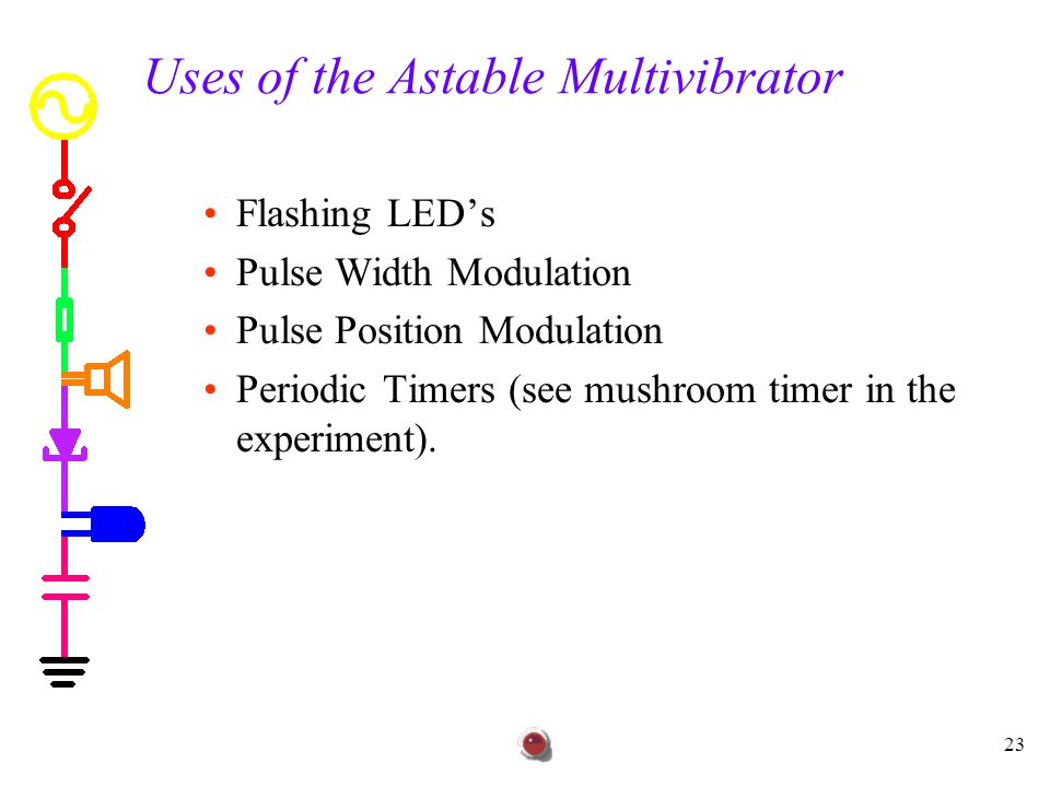 Uses of the Astable Multivibrator