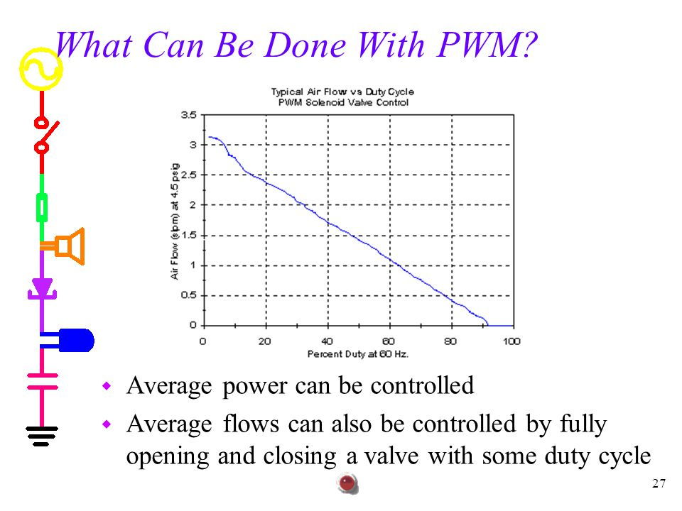 What Can Be Done With PWM