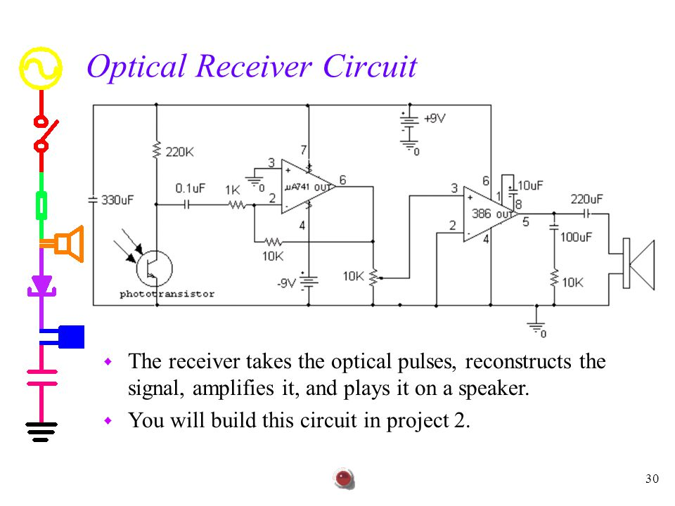 Optical Receiver Circuit