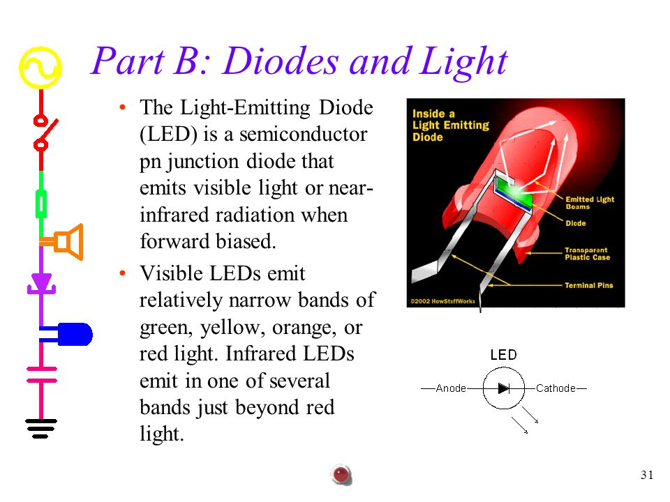 Part B: Diodes and Light