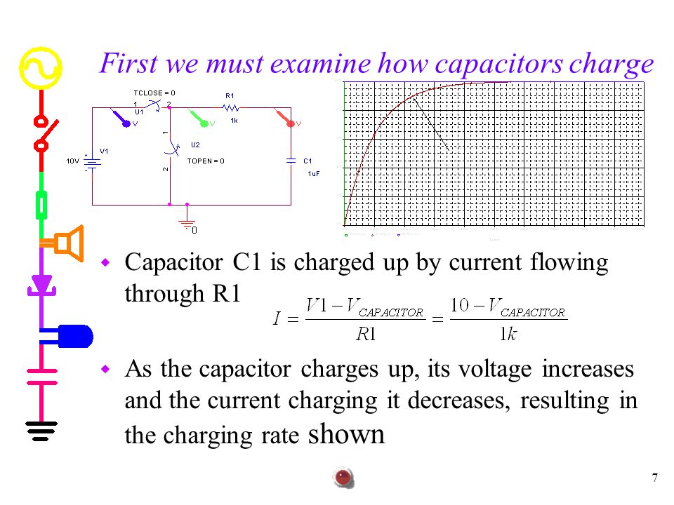 First we must examine how capacitors charge