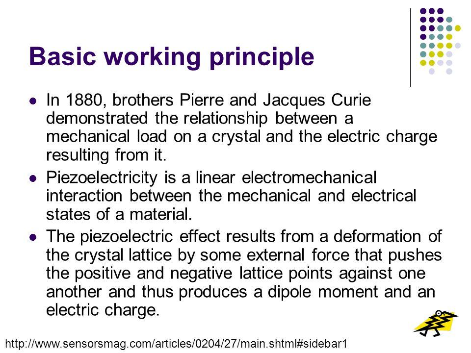 Piezoelectric Sensors - ppt video online download