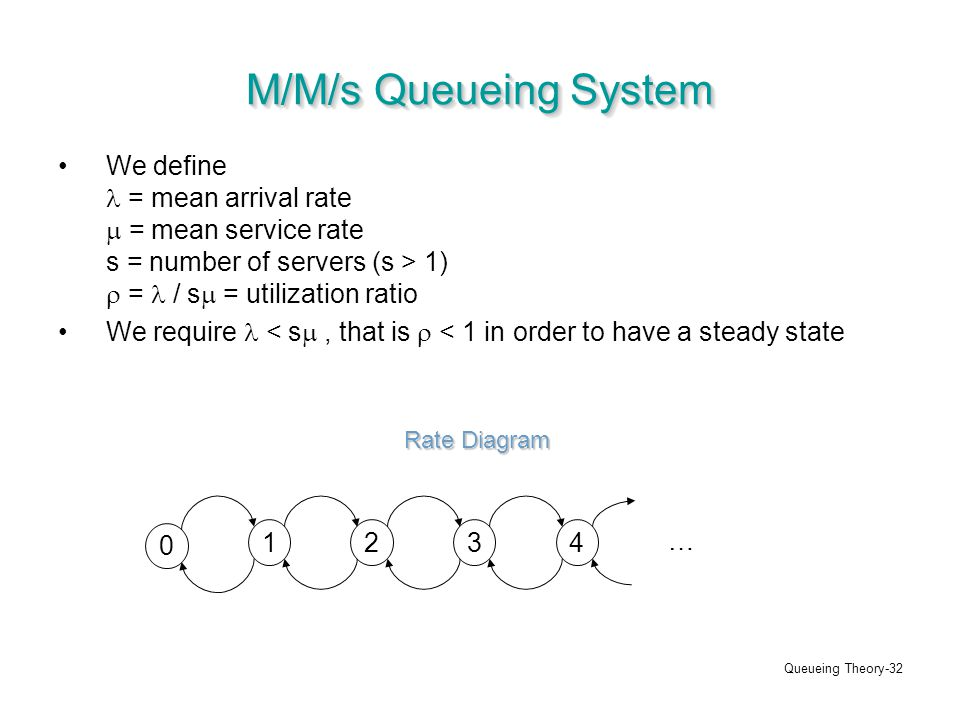 probability theory and average arrival rate If the inter-arrival times are independent random variables, they must follow an   p(not more than t time period) = 1 – e– mt where m = average service rate.