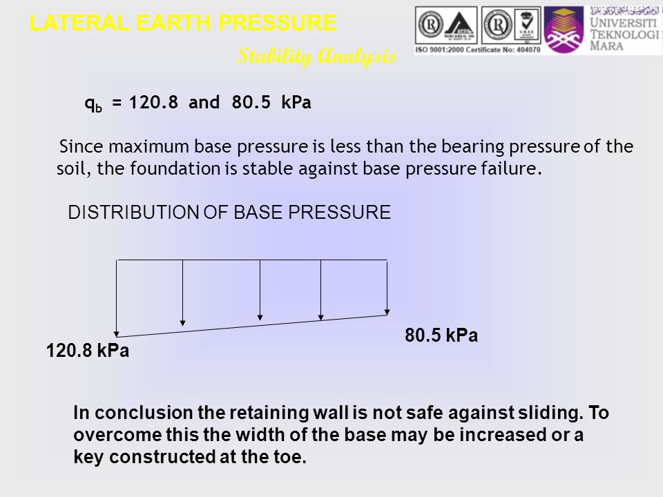 Geotechnical engineering ecg 503 lecture note 07 topic 3 ppt lateral earth pressure ccuart Images