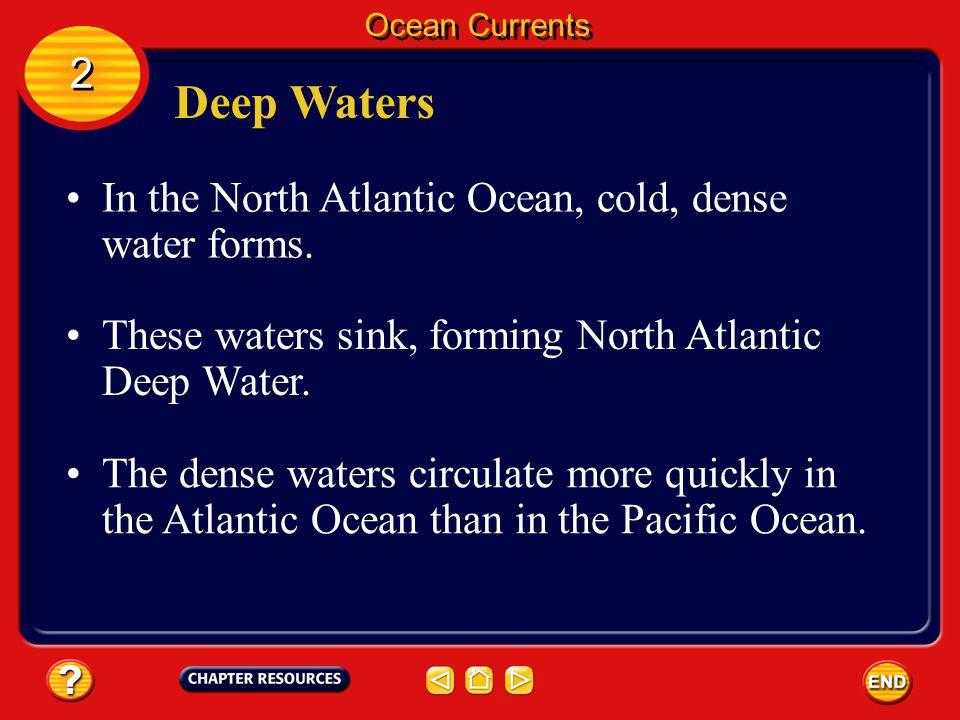 North atlantic Ocean Floor