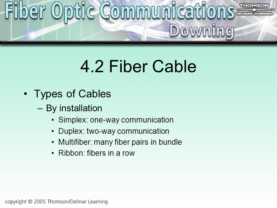 Fiber-Optic Communications - ppt video online download