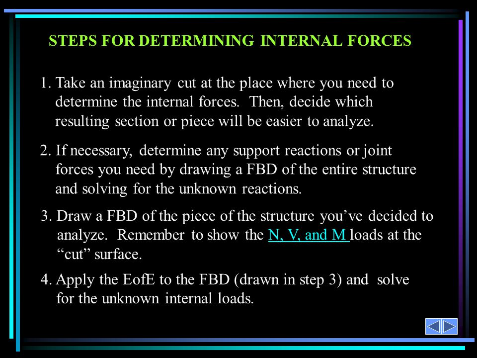 STEPS FOR DETERMINING INTERNAL FORCES