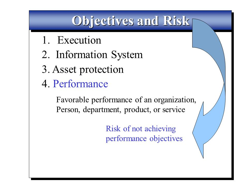 Objectives and Risk Execution 2. Information System
