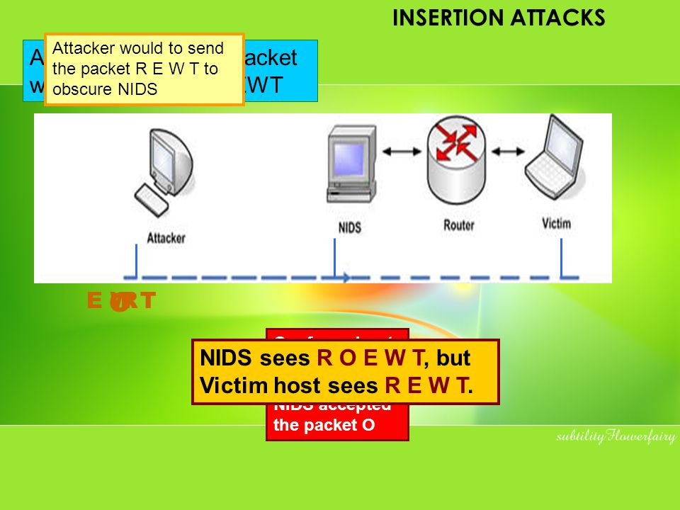 INSERTION ATTACKS Attacker would to send the packet R E W T to obscure NIDS. Attacker send three packet which is R , O , and EWT.