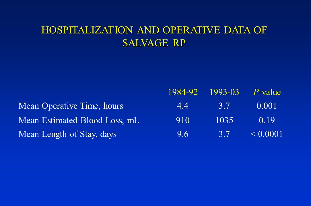 HOSPITALIZATION AND OPERATIVE DATA OF SALVAGE RP