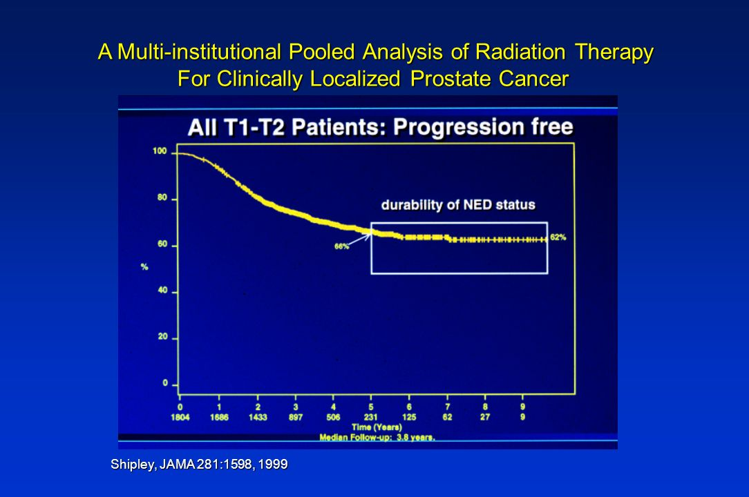 A Multi-institutional Pooled Analysis of Radiation Therapy