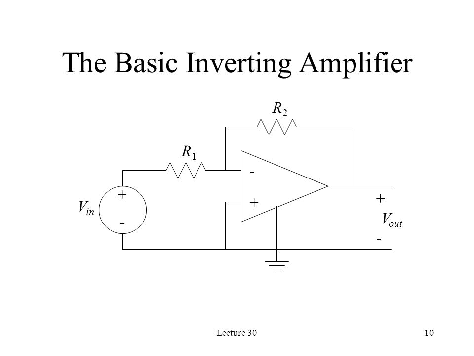 The Basic Inverting Amplifier