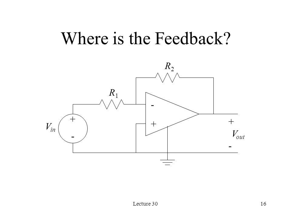 Where is the Feedback - + Vin Vout R1 R2 Lecture 30